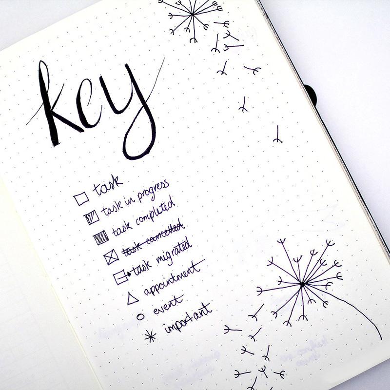 Bullet journal ili – kako sam organizovala duh i vreme