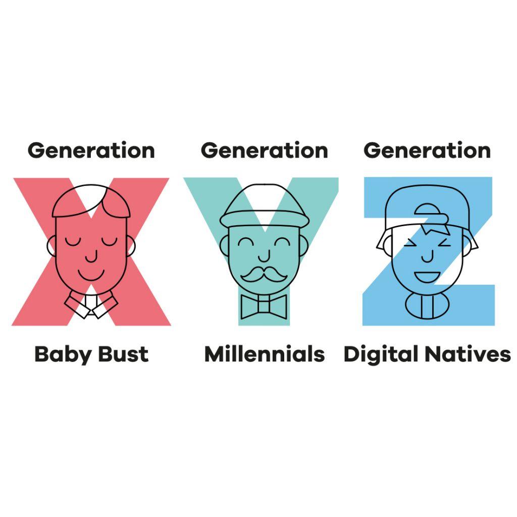 Generacijske priče i ostale bajke ili: kako se X izjednačilo sa 0