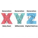 generacijske razlike