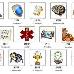 16 tipova ličnosti Karl Gustav Jung